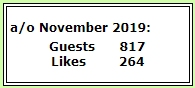 Statistics from Nov 2019 Home Page