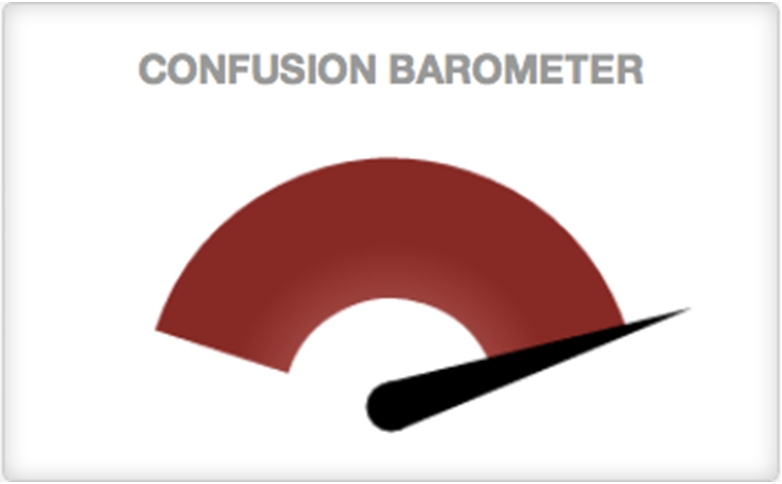Confusion barometer